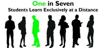 "Reads ""One in Seven Students Learn Exclusively at a Distance"""