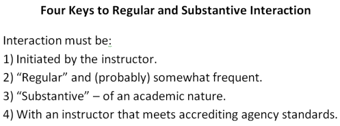 "Text box with the title: ""Four keys to regular and substantive interaction"". Followed by: ""Interaction must be; 1) initiated by the instructor. 2) ""regular"" and (probably) somewhat frequent.. 3) ""substantive"" - of an academic nature. 4) with an instructor that meets accrediting agency standards."""