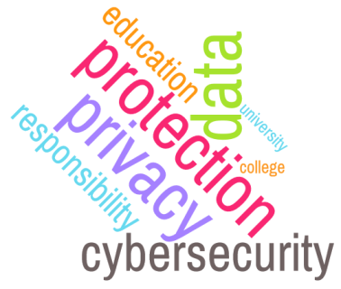 cybersecurity-wordle3