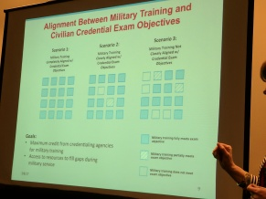 Slide showing sample alignments between military training and civilian credential exam objectives. Shown are three scenarios with perfect alignment, partial alignment, and not closely aligned.