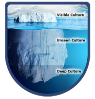 "badge showing an iceberg with the words ""visable culture"" at the top of the iceberg, ""unseen culture"" under water, with a larger portion of the iceberg, and ""deep culture"" far under water."