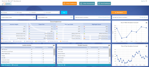 Screenshot of the faculty dashboard, which tracks time and activity for students.