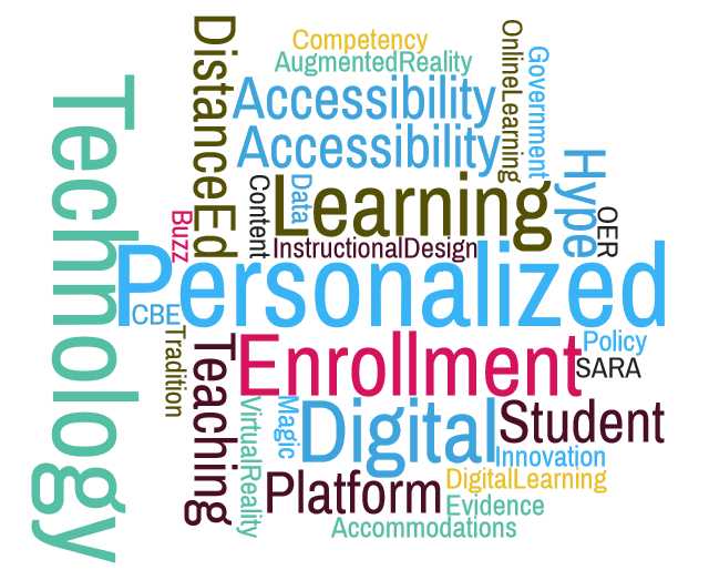 "word cloud with the words ""technology, buzz, CBE, tradition, distance ed, personalized, teaching, virtual reality, copetency, augmented rality, accessibility, data, content learning, instructional design, enrollment, digital, magic, platform, accomodations, evidence, digital learning, innovation, student, SARA, policy, online learning, govnerment, hype, OER, student"