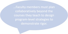 text box which reads: …Faculty members must plan collaboratively beyond the courses they teach to design program-level strategies to demonstrate rigor.