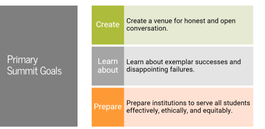Primary Summit Goals: Create a venue for honest and open conversation, learn about exemplar successes and disappointing failures, and prepare institutions to serve all students effectively, ethically, and equitably