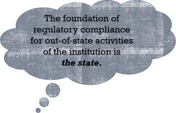 quote: the foundation of regulatory compliance for out-of-state activities of the institution is the state.