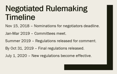timeline for netotiated rulemaking: Nov 15, 2018 – Nominations for negotiators deadline.Jan-Mar 2019 – Committees meet.Summer 2019 – Regulations released for comment.By Oct 31, 2019 – Final regulations released.July 1, 2020 – New regulations become effective.