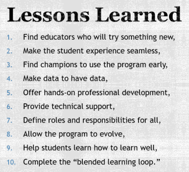"lessons learned: Find educators who will try something new, Make the student experience seamless, Find champions to use the program early, Make data to have data, Offer hands-on professional development, Provide technical support, Define roles and responsibilities for all, Allow the program to evolve, Help students learn how to learn well, Complete the ""blended learning loop."""