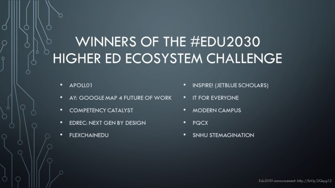 winners of the edu2030 ecosystem challenge in a list