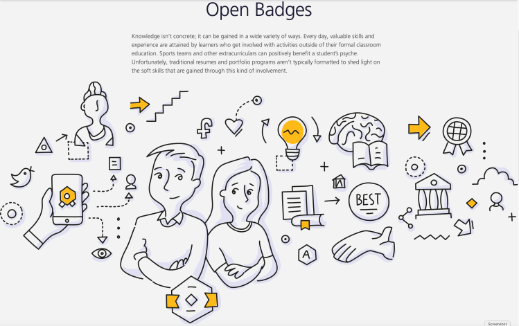 An image showcasing open badge concepts. The explanation reads: Knowledge isn't concrete; it can be gained in a wide variety of ways. Each day, valuable skills and expereince are attained by learners who get involved with activities outside of their formal classroom education. Sports teams and other extracurriculars can positively benefit a student's psyche. Unfortunately, traditional resumes and portfolio programs aren't typically formatted to shed light on the soft skills that are gained through this kind of involvement..