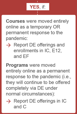 flow chart reads : yes, if: courses were moved entirely online as a temp OR permanent resp to the pandemic: report DE offerings and enrollments in IC, E12, and EF Programs were moved entirely online as a permanent resp. to the pandemic - report DE offerings in IC and C